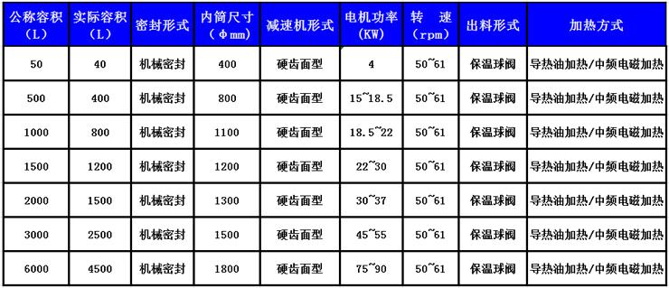 热熔胶反应釜技术参数表.jpg